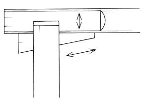 Posti kõrguse reguleerimine kiilu abil.